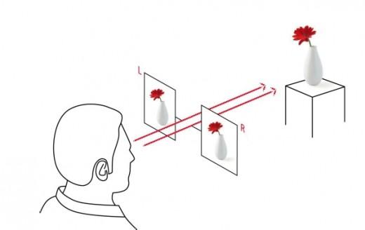 3D bez okularów