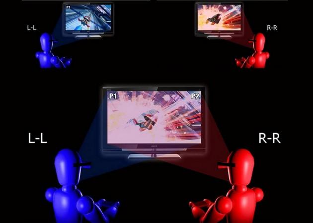 Telewizor PlayStation