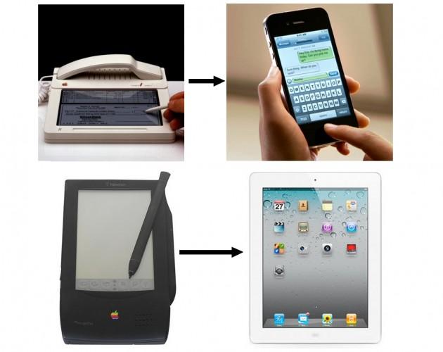 Sprzęt apple kiedyś i dziś