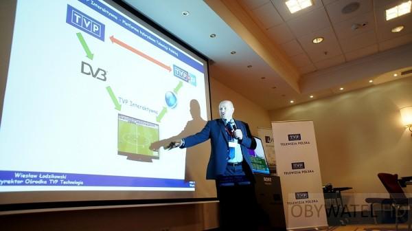 HbbTV Summit 2012 - TVP