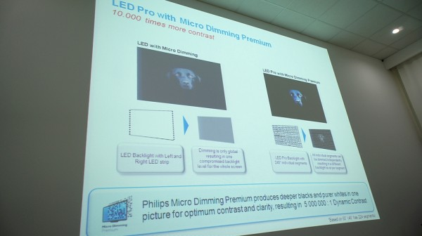 IFA 2012 Philips PFL9707 - LED Pro with Micro Dimming Premium
