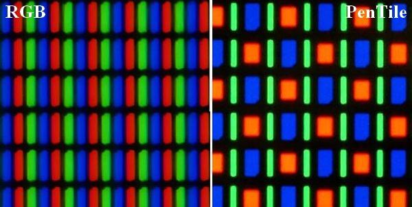 RGB VS PenTile