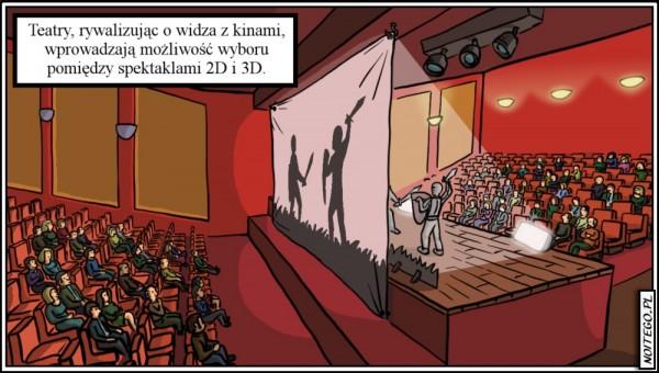 Noitego - teatr 3D
