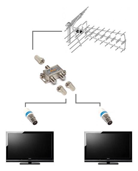 Schemat - antena bez wzmacniacza