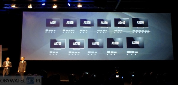 Panasonic Convention 2014 Telewizory 2014