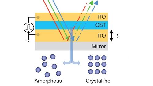 Nanowyświetlacz konstrukcja