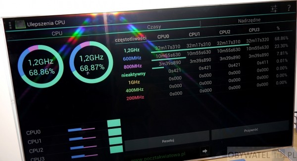 Philips PFS8109 - benchmark 2