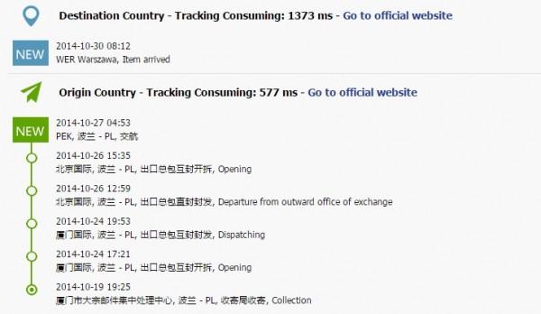 Czas wysyłki z Xiamen