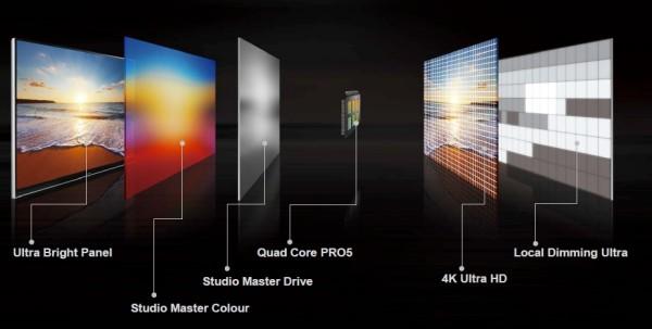 Panasonic AX900 - najważniejsze technologie