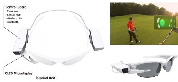 Okulary AR Sony