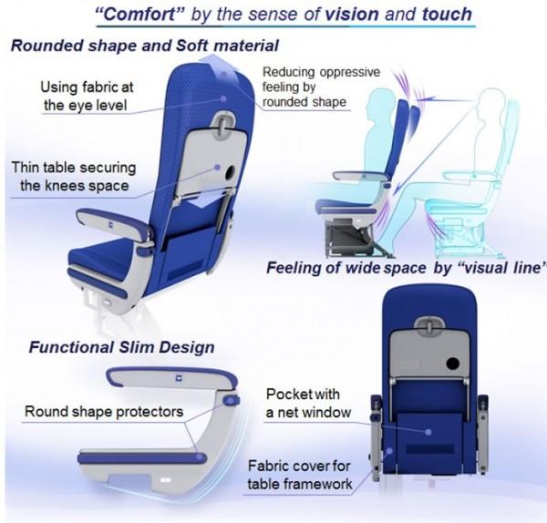 Fotele lotnicze ANA