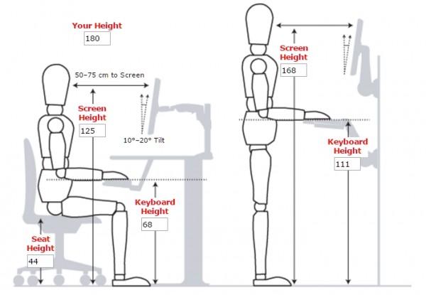 Jak wieszać telewizor 01 - wysokość 1 Fot. httpwww.ergotron.com