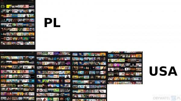Seriale komediowe na Netflix - PL vs USA
