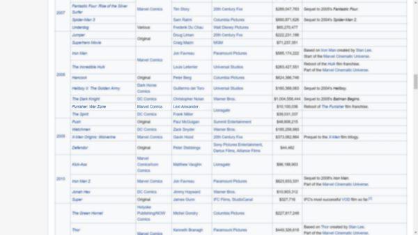 Lista filmów superbohaterskich - Wikipedia